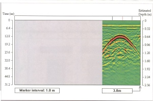 Sample Ground Penetrating Radar Data